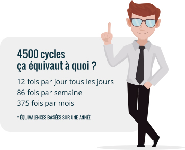 Explication 4500 cycles